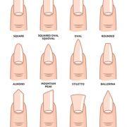 Welche Nagelformen gibt es und welche Form passt zu dir und deinen Nägeln? In u...