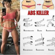 how to create a workout plan workout planner abs workout