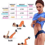 How Much You Need to Exercise to Lose Weight Fast
