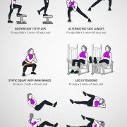 Legs & Core- Gym Workout For Women